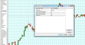 Индикатор рынка форекс